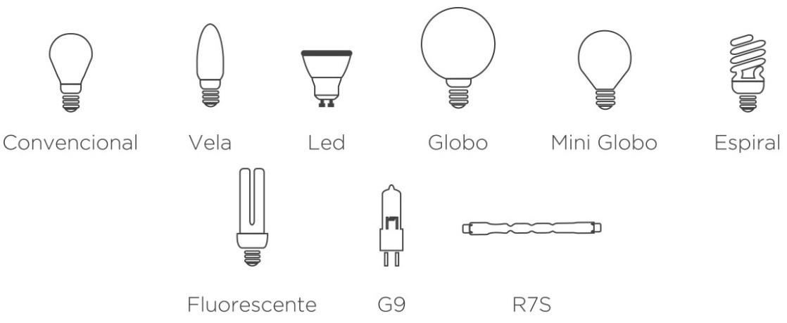 forma de las bombillas iluminación