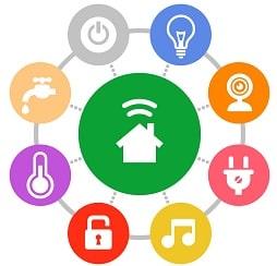 altavoces inteligentes casa domotizada